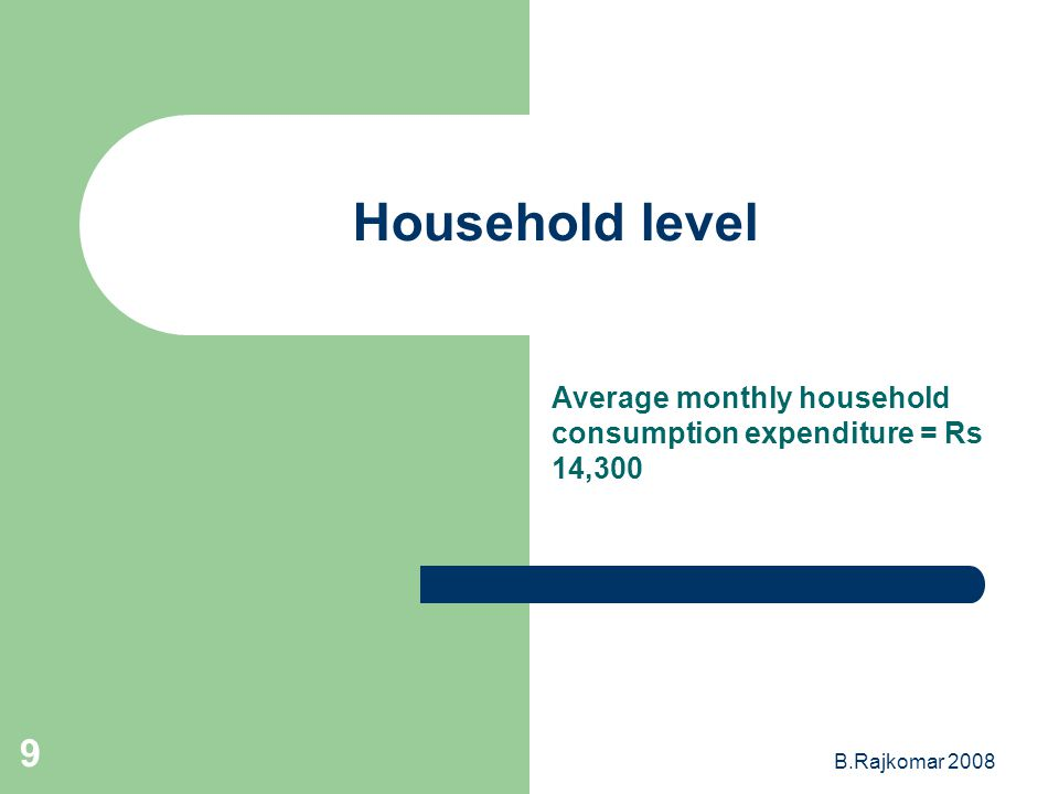 B.Rajkomar 2008 9 Household level Average monthly household consumption expenditure = Rs 14,300