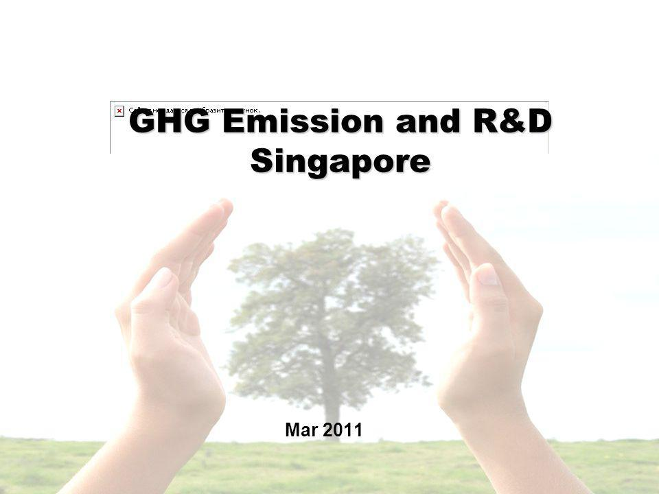 GHG Emission and R&D Singapore Mar 2011