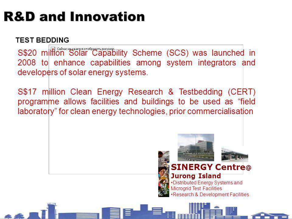 R&D and Innovation S$20 million Solar Capability Scheme (SCS) was launched in 2008 to enhance capabilities among system integrators and developers of solar energy systems.