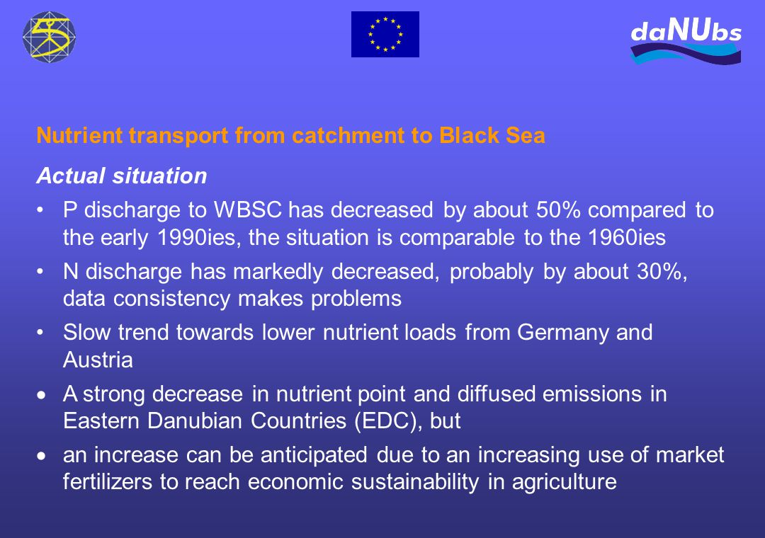 Nutrient transport from catchment to Black Sea Actual situation P discharge to WBSC has decreased by about 50% compared to the early 1990ies, the situation is comparable to the 1960ies N discharge has markedly decreased, probably by about 30%, data consistency makes problems Slow trend towards lower nutrient loads from Germany and Austria A strong decrease in nutrient point and diffused emissions in Eastern Danubian Countries (EDC), but an increase can be anticipated due to an increasing use of market fertilizers to reach economic sustainability in agriculture