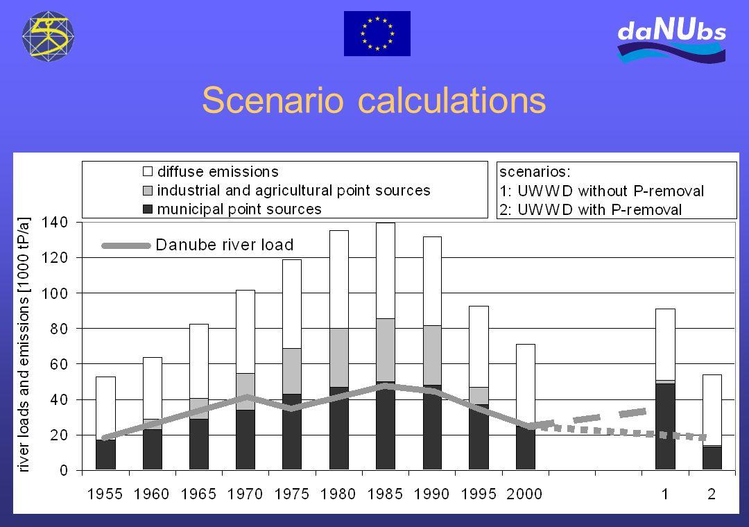 Auswirkung der Versickerung von gereinigtem Abwasser auf das Grundwasser - Konstanz, 11.4.2000; Birgit Vogel Scenario calculations