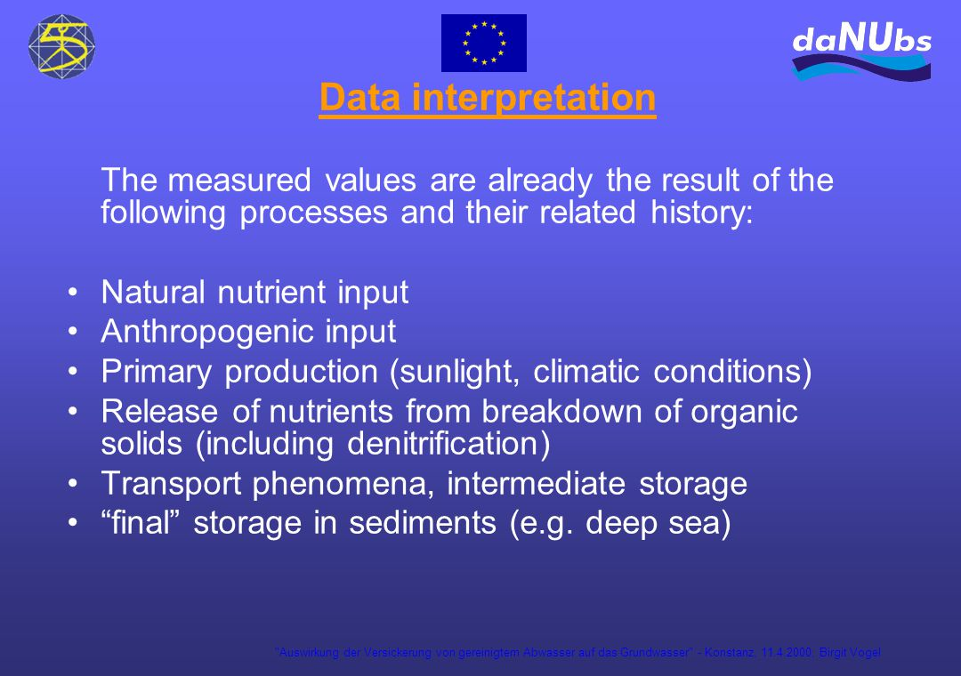 Auswirkung der Versickerung von gereinigtem Abwasser auf das Grundwasser - Konstanz, 11.4.2000; Birgit Vogel Data interpretation The measured values are already the result of the following processes and their related history: Natural nutrient input Anthropogenic input Primary production (sunlight, climatic conditions) Release of nutrients from breakdown of organic solids (including denitrification) Transport phenomena, intermediate storage final storage in sediments (e.g.