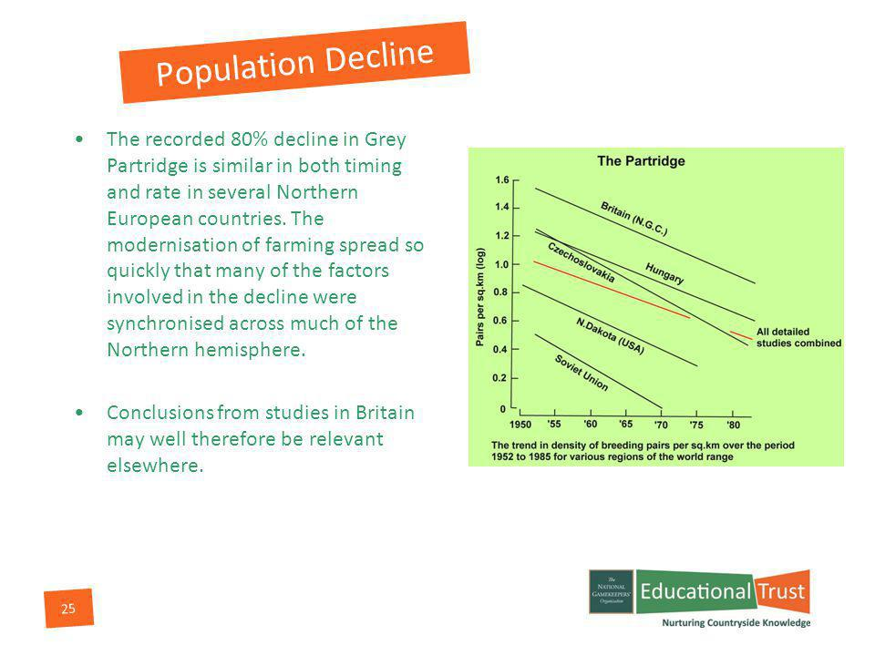 25 Population Decline The recorded 80% decline in Grey Partridge is similar in both timing and rate in several Northern European countries.