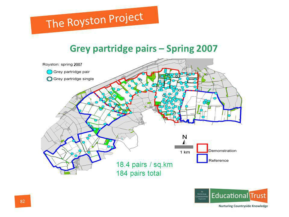 82 Grey partridge pairs – Spring 2007 18.4 pairs / sq.km 184 pairs total 2007 The Royston Project