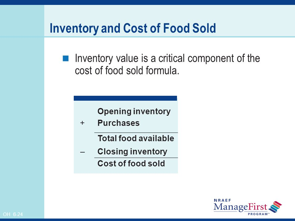 OH 6-24 Inventory and Cost of Food Sold Inventory value is a critical component of the cost of food sold formula. Opening inventory +Purchases Total f