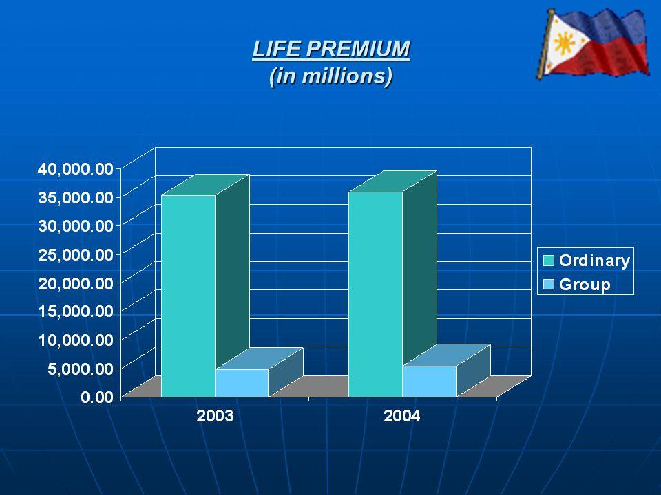 LIFE PREMIUM (in millions)