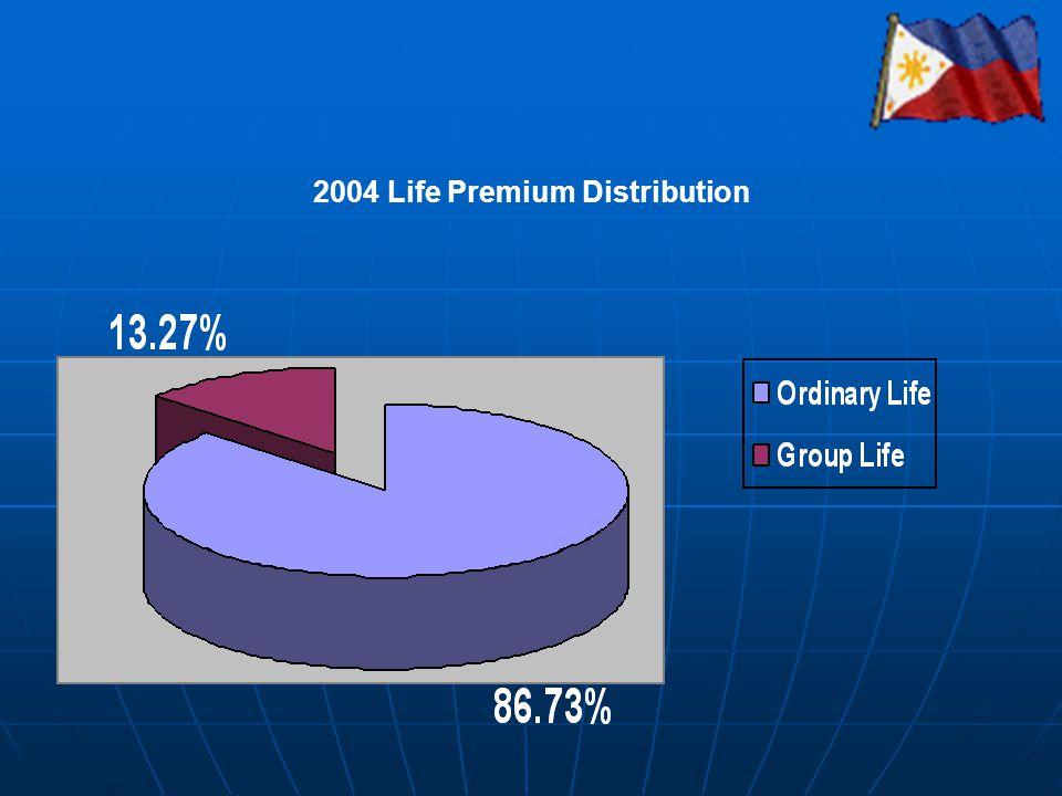 2004 Life Premium Distribution