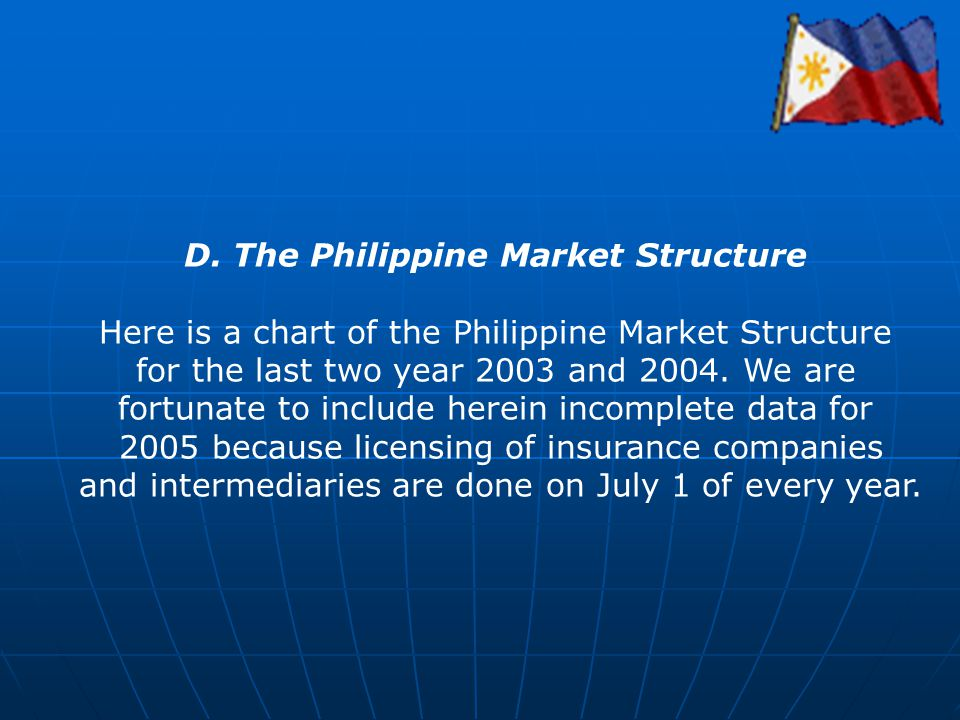 D. The Philippine Market Structure Here is a chart of the Philippine Market Structure for the last two year 2003 and 2004. We are fortunate to include