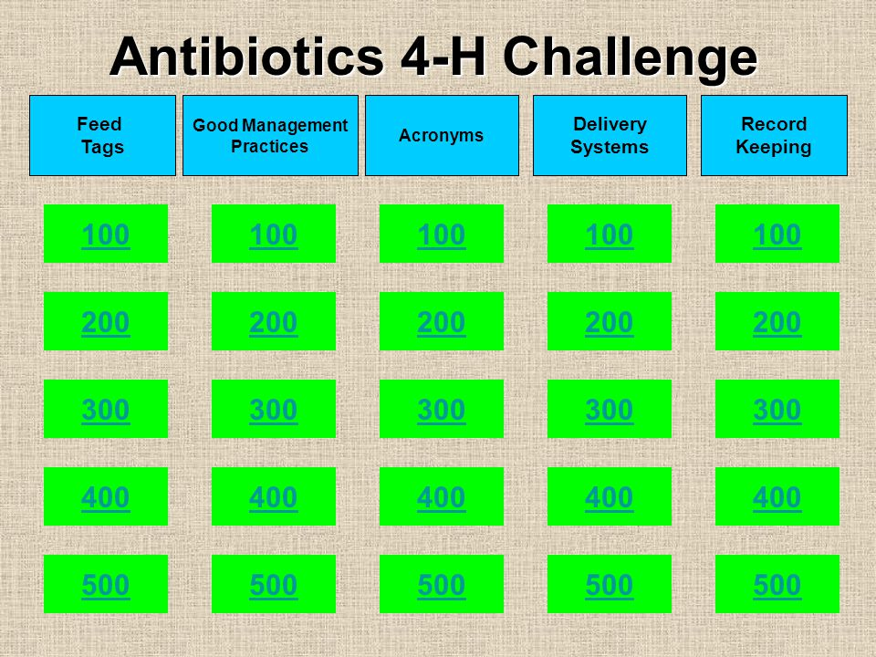 Antibiotics 4-H Challenge 100 Acronyms 300 400 500 Feed Tags Good Management Practices 100 200 300 400 500 200 100 200 300 400 500 Delivery Systems 100 200 300 400 500 Record Keeping 100 200 300 400 500