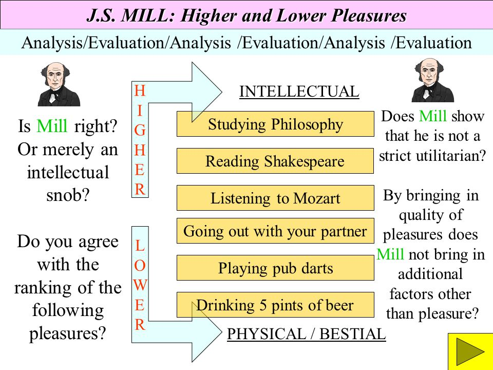 J.S. MILL: Higher and Lower Pleasures LOWERLOWER INTELLECTUAL PHYSICAL / BESTIAL Is Mill right? Or merely an intellectual snob? Do you agree with the
