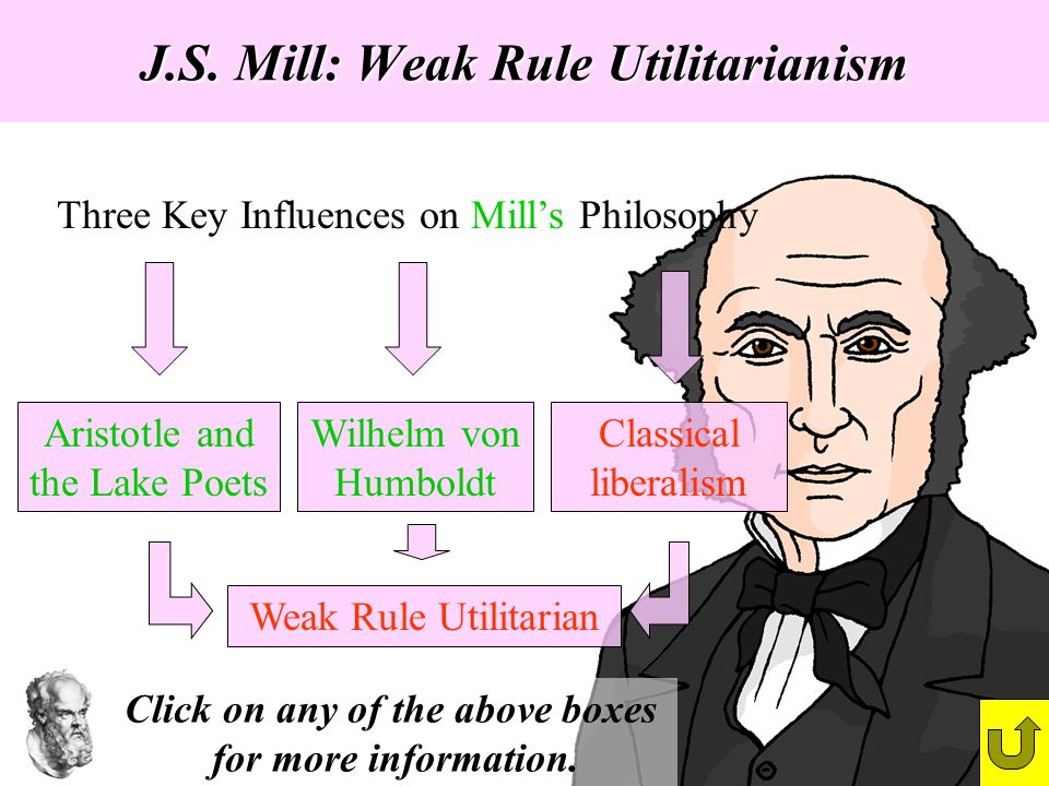J.S. Mill: Weak Rule Utilitarianism Three Key Influences on Mills Philosophy Click on any of the above boxes for more information. Aristotle and the L