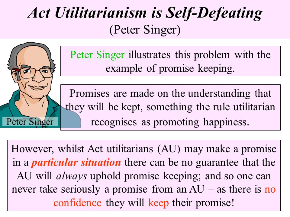Act Utilitarianism is Self-Defeating Act Utilitarianism is Self-Defeating (Peter Singer) Peter Singer illustrates this problem with the example of pro