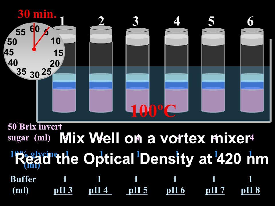 123456 50ْ Brix invert sugar (ml) 4 4 4 4 4 4 10% glycine 1 1 1 1 1 1 (ml) Buffer 1 1 1 1 1 1 (ml) pH 3 pH 4 pH 5 pH 6 pH 7 pH 8 Mix Well on a vortex