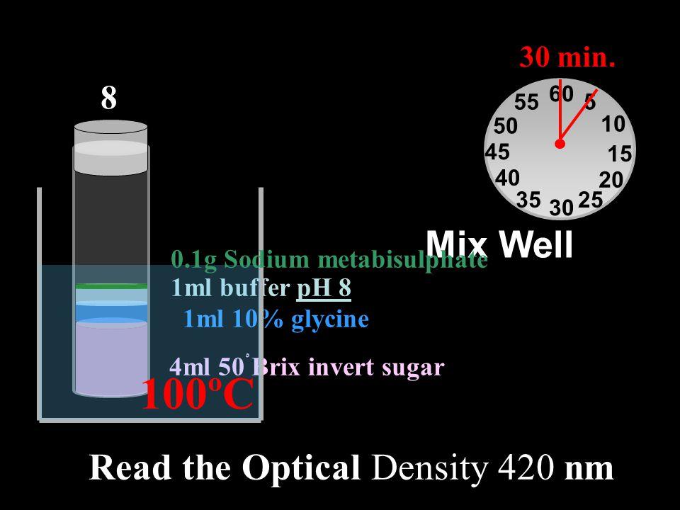 4ml 50ْ Brix invert sugar 1ml 10% glycine 1ml buffer pH 8 Mix Well 8 60 30 15 45 5 10 20 2535 40 50 55 30 min. 100ºC 0.1g Sodium metabisulphate Read t