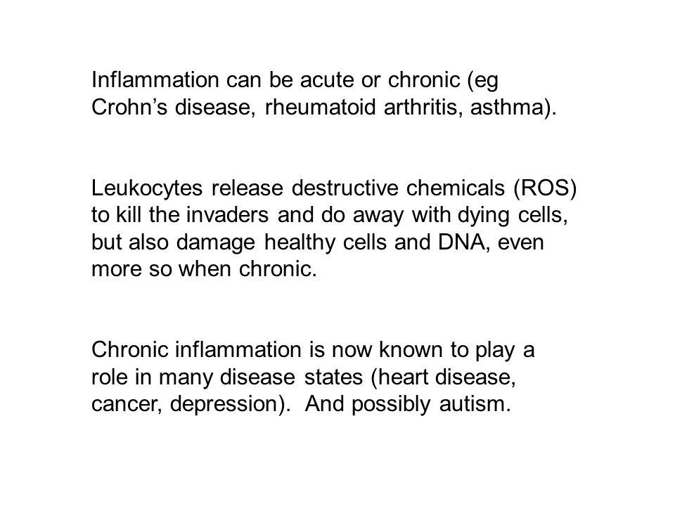 Inflammation can be acute or chronic (eg Crohns disease, rheumatoid arthritis, asthma).