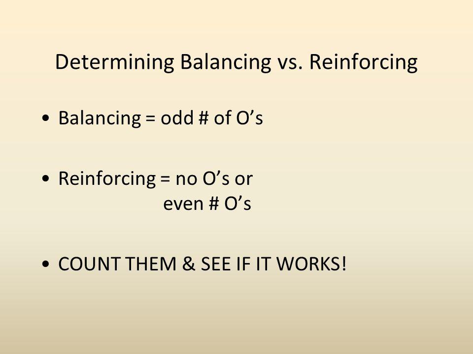 Determining Balancing vs.
