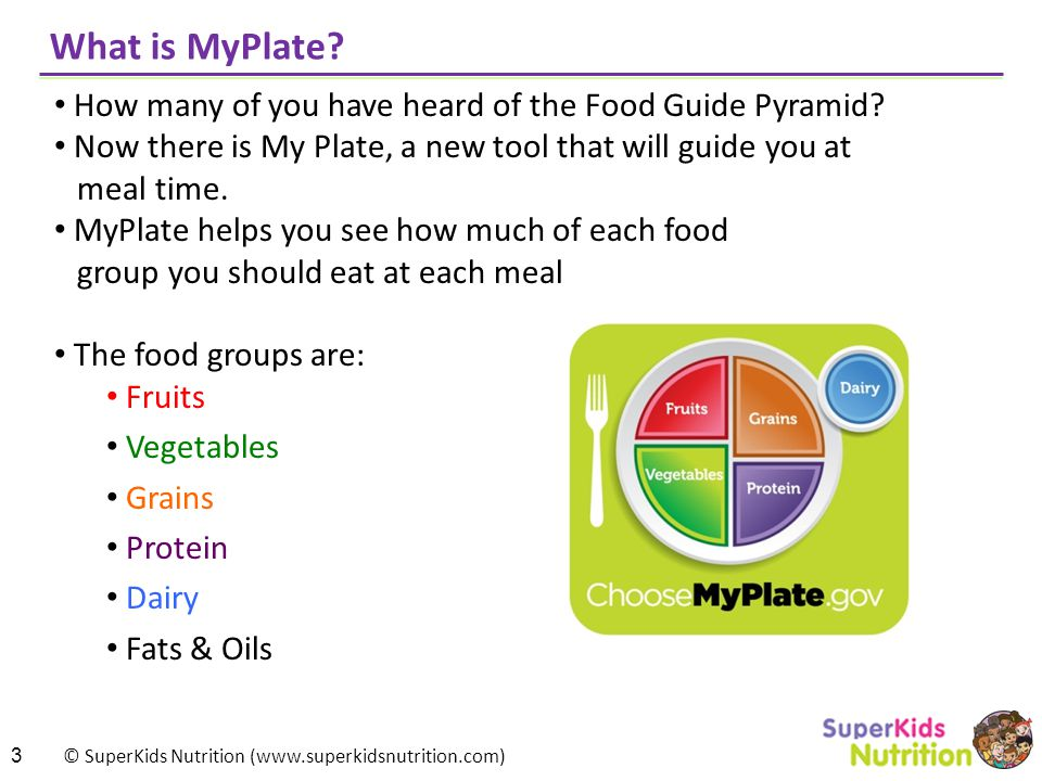 © SuperKids Nutrition (www.superkidsnutrition.com) What is MyPlate.