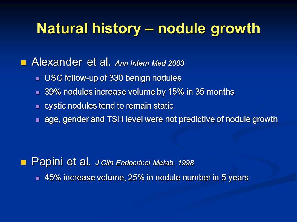 Natural history – nodule growth Alexander et al. Ann Intern Med 2003 Alexander et al. Ann Intern Med 2003 USG follow-up of 330 benign nodules USG foll