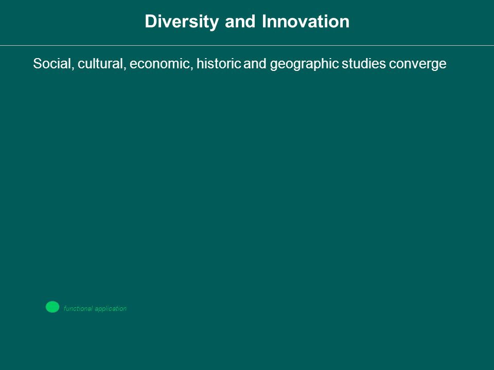 functional application Social, cultural, economic, historic and geographic studies converge Diversity and Innovation