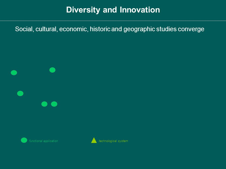 functional applicationtechnological system Social, cultural, economic, historic and geographic studies converge Diversity and Innovation