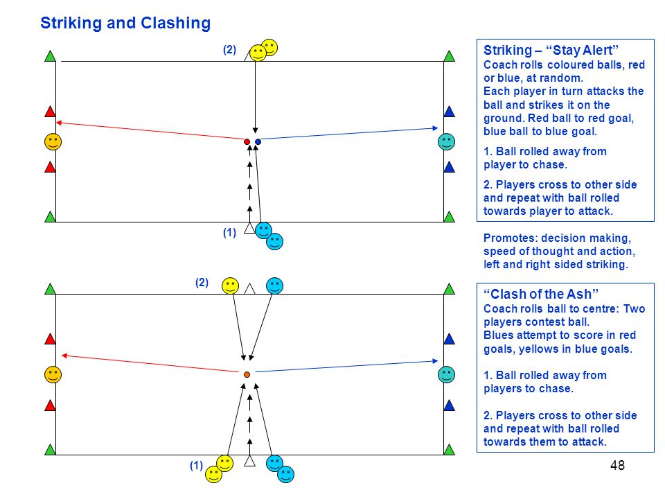 48 Striking and Clashing Striking – Stay Alert Coach rolls coloured balls, red or blue, at random. Each player in turn attacks the ball and strikes it