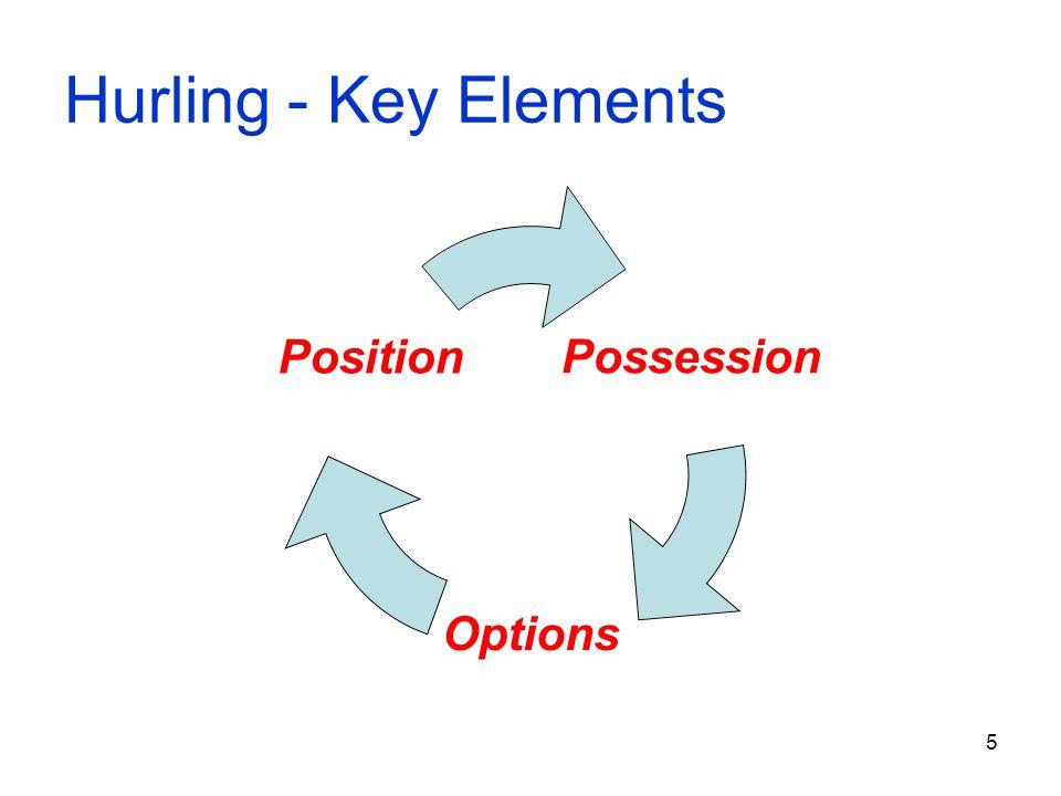 5 Hurling - Key Elements Possession Options Position