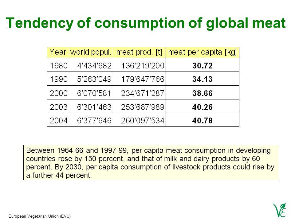 European Vegetarian Union (EVU) 4. The solution