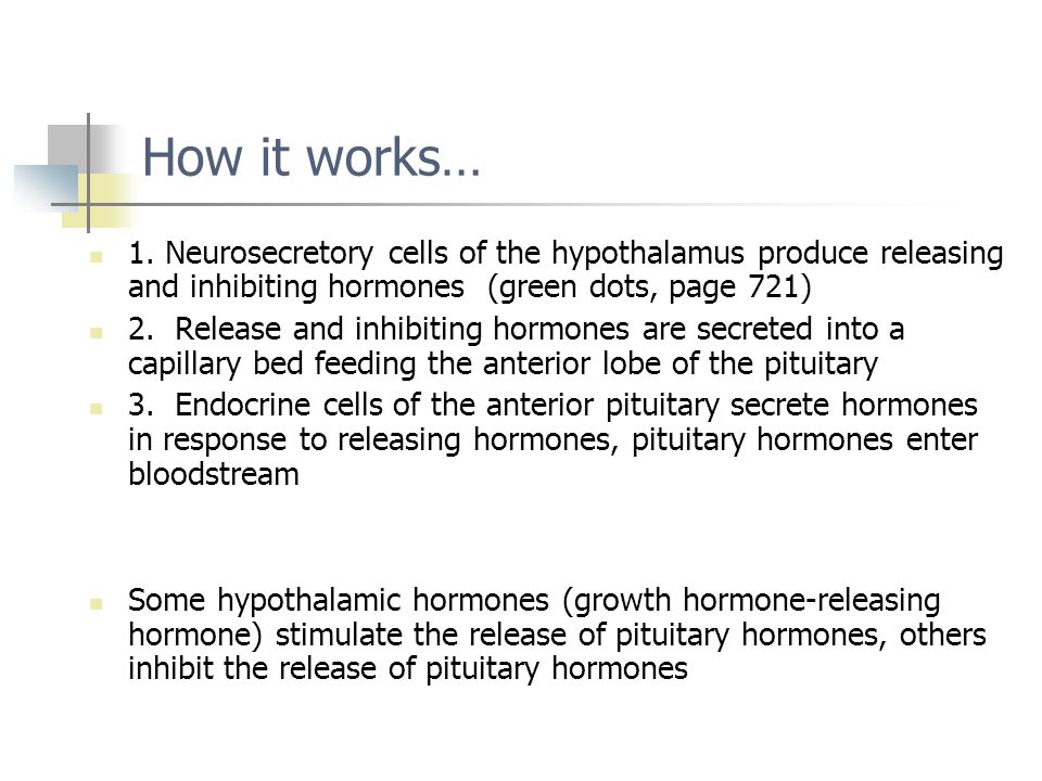 How it works… 1. Neurosecretory cells of the hypothalamus produce releasing and inhibiting hormones (green dots, page 721) 2. Release and inhibiting h
