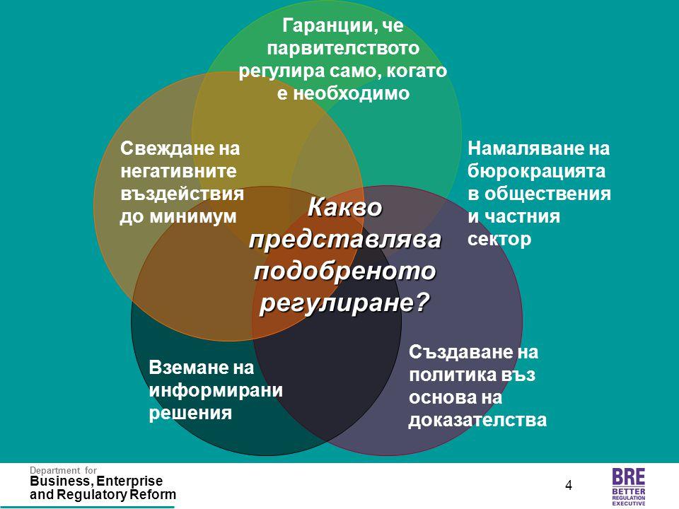 Department for Business, Enterprise and Regulatory Reform 4 Какво представлява подобреното регулиране? Гаранции, че парвителството регулира само, кога