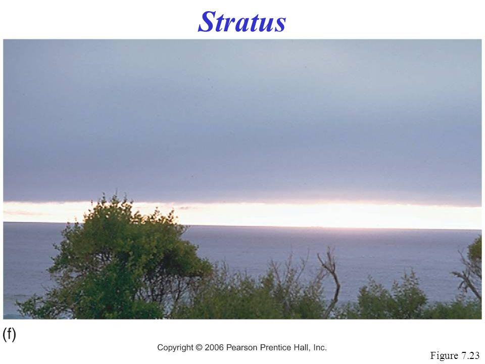 Stratus Figure 7.23