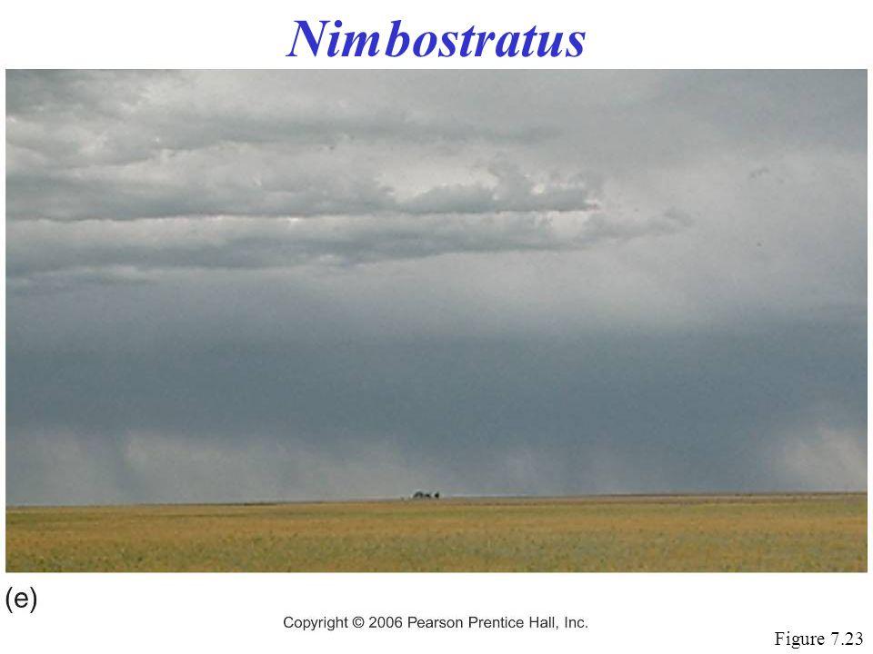Nimbostratus Figure 7.23