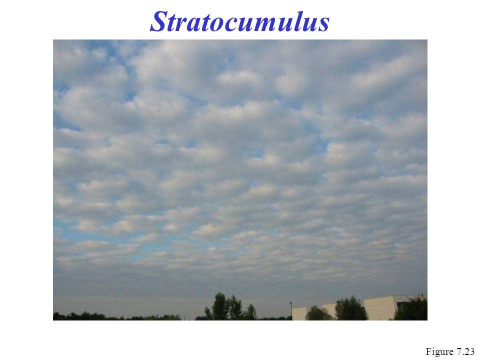 Stratocumulus Figure 7.23