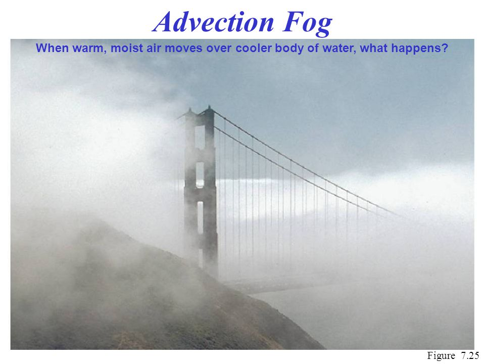 Advection Fog Figure 7.25 When warm, moist air moves over cooler body of water, what happens?