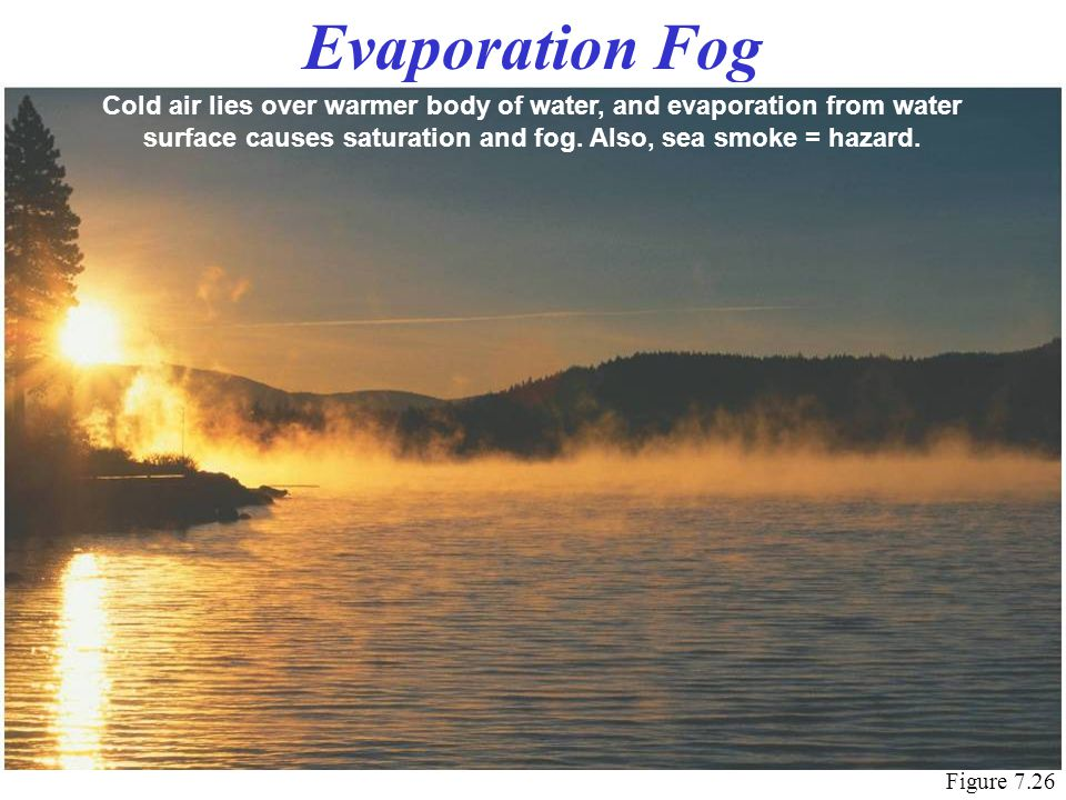 Evaporation Fog Figure 7.26 Cold air lies over warmer body of water, and evaporation from water surface causes saturation and fog. Also, sea smoke = h