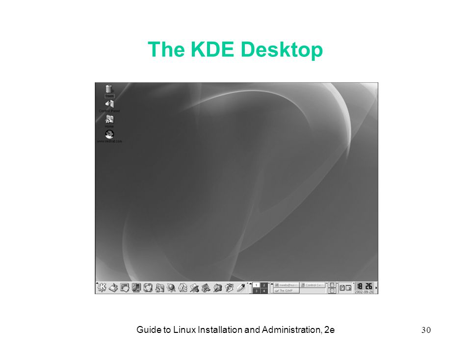 Guide to Linux Installation and Administration, 2e30 The KDE Desktop