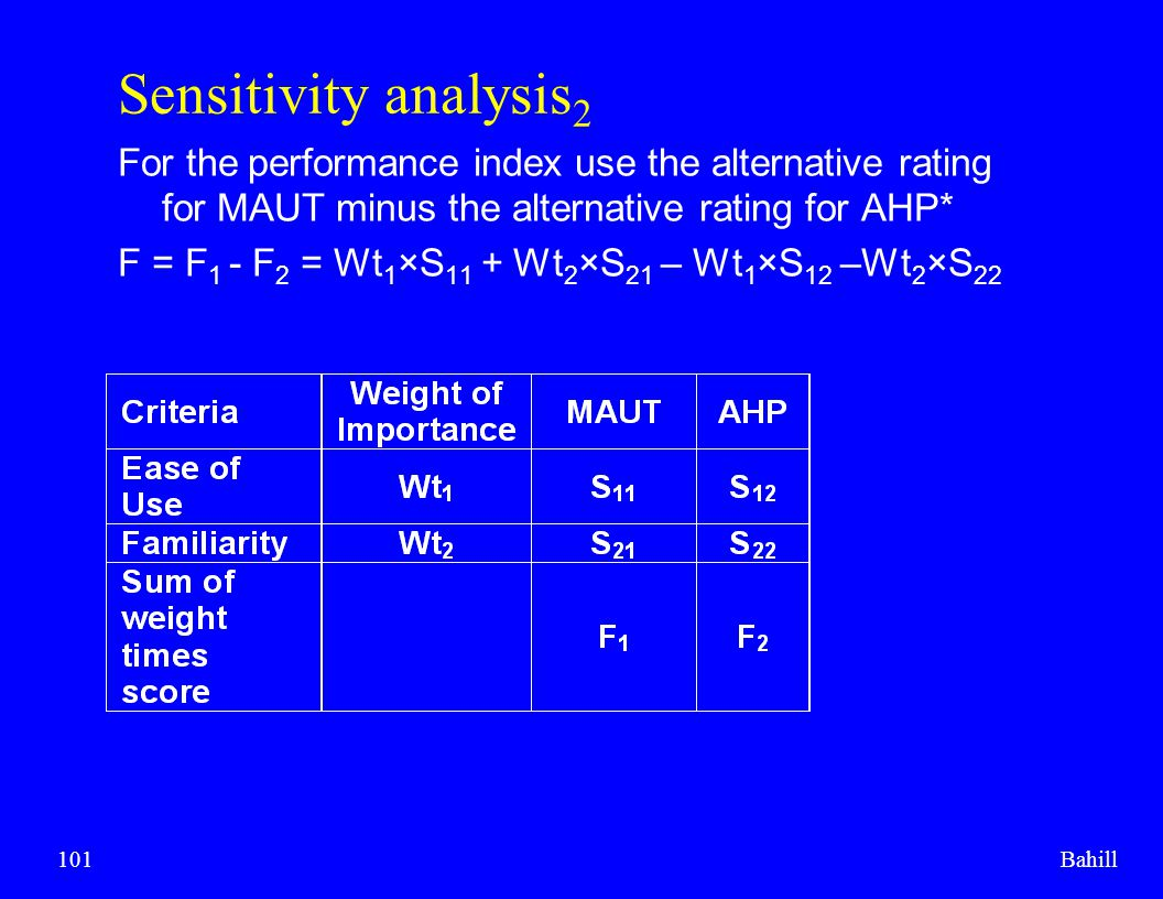 Bahill101 Sensitivity analysis 2 For the performance index use the alternative rating for MAUT minus the alternative rating for AHP* F = F 1 - F 2 = W