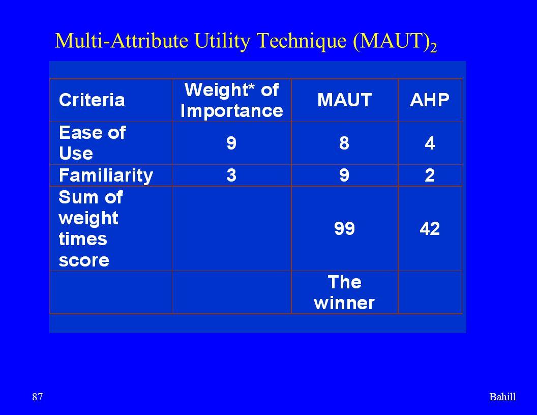 Bahill87 Multi-Attribute Utility Technique (MAUT) 2