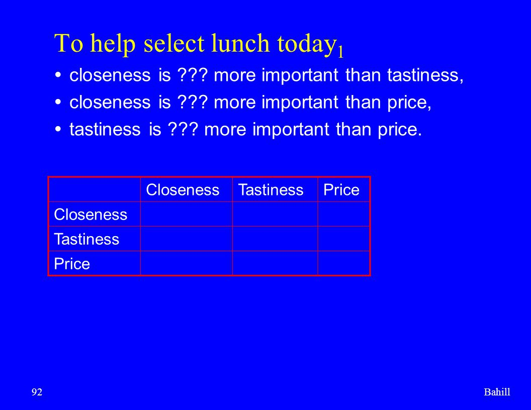 Bahill92 To help select lunch today 1  closeness is ??? more important than tastiness,  closeness is ??? more important than price,  tastiness is ?