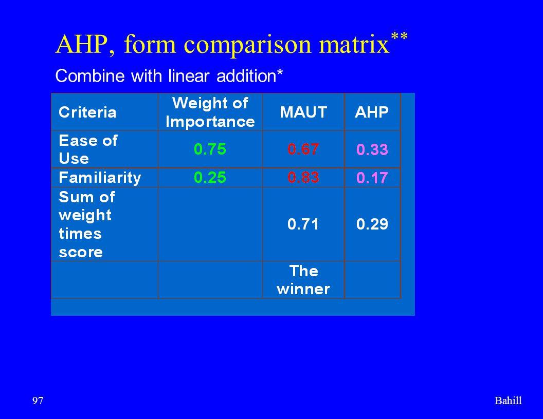 Bahill97 AHP, form comparison matrix ** Combine with linear addition*