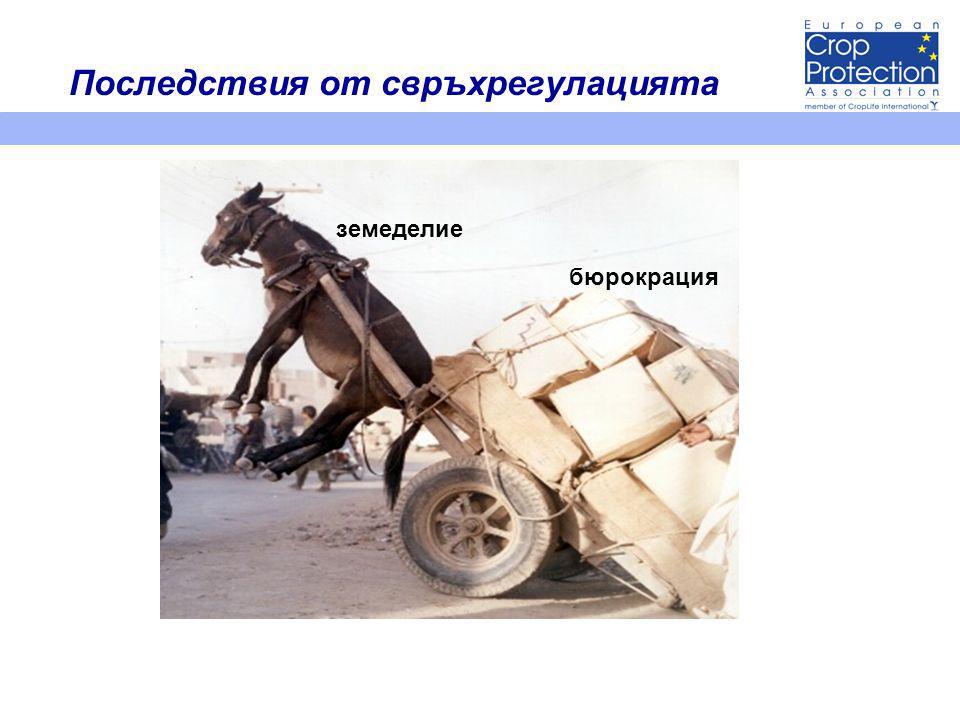 Последствия от свръхрегулацията земеделие бюрокрация