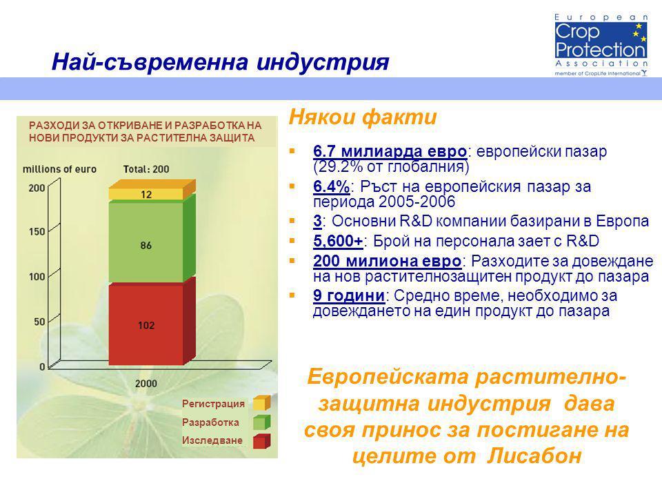 Кои сме в ECPA.