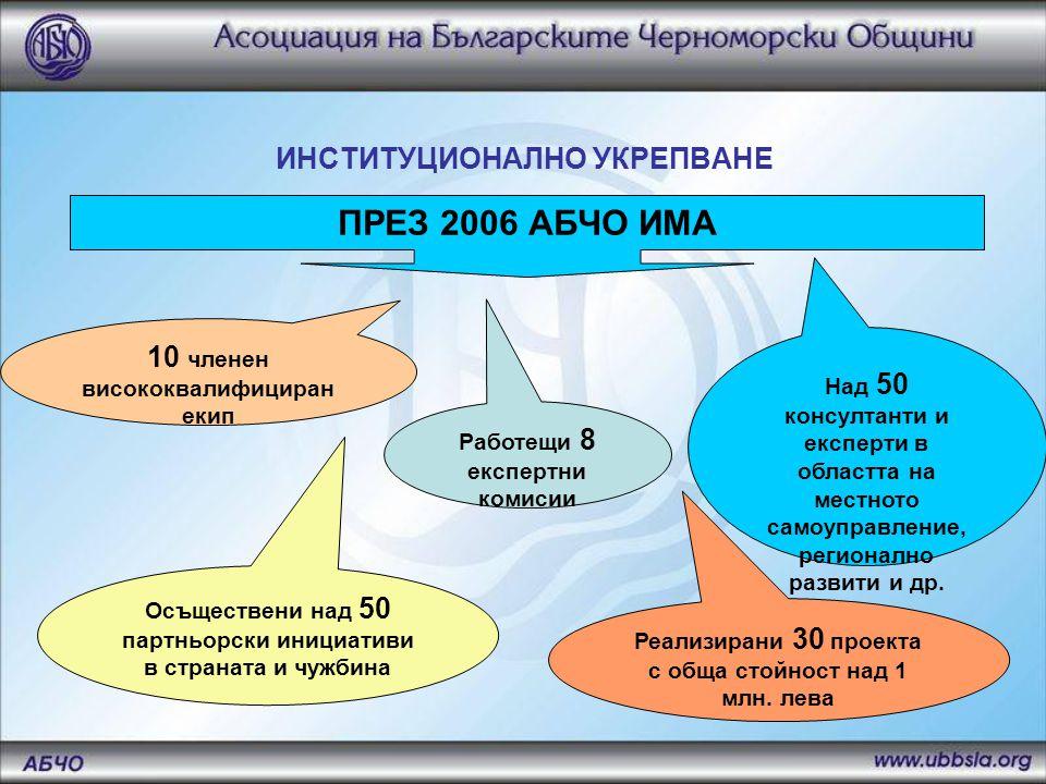 ИНСТИТУЦИОНАЛНО УКРЕПВАНЕ ПРЕЗ 2006 АБЧО ИМА 10 членен висококвалифициран екип Работещи 8 експертни комисии Над 50 консултанти и експерти в областта на местното самоуправление, регионално развити и др.
