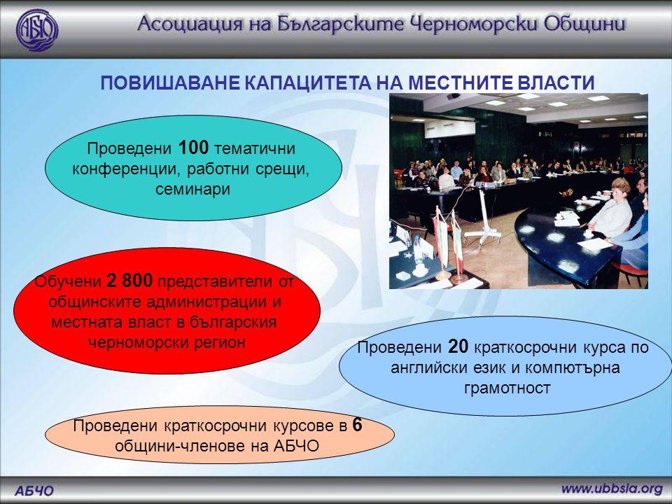 Проведени 100 тематични конференции, работни срещи, семинари Обучени 2 800 представители от общинските администрации и местната власт в българския черноморски регион Проведени 20 краткосрочни курса по английски език и компютърна грамотност Проведени краткосрочни курсове в 6 общини-членове на АБЧО ПОВИШАВАНЕ КАПАЦИТЕТА НА МЕСТНИТЕ ВЛАСТИ