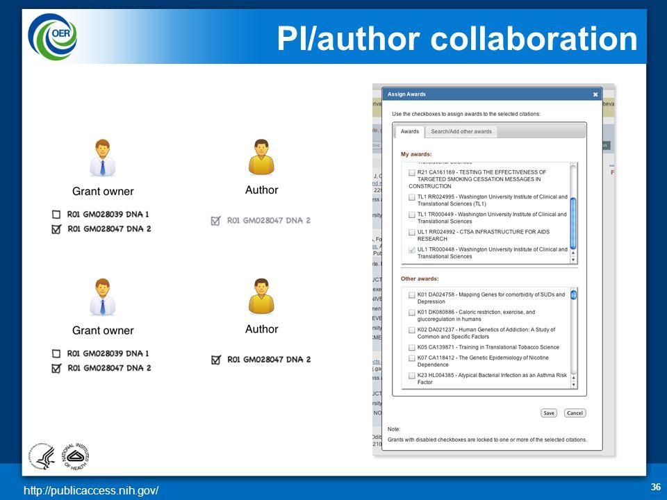 http://publicaccess.nih.gov/ PI/author collaboration 36
