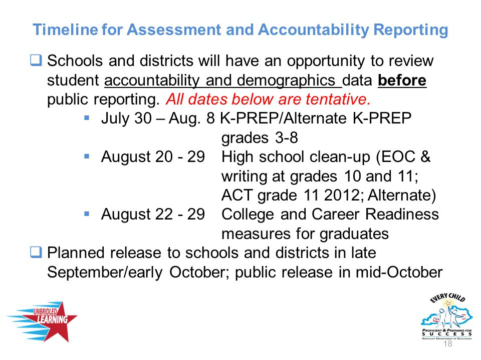 Timeline for Assessment and Accountability Reporting  Schools and districts will have an opportunity to review student accountability and demographics data before public reporting.