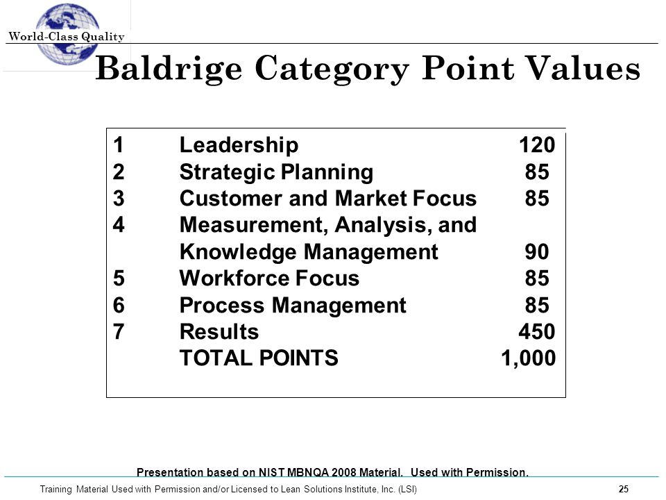 World-Class Quality 25 Training Material Used with Permission and/or Licensed to Lean Solutions Institute, Inc. (LSI) Baldrige Category Point Values 1