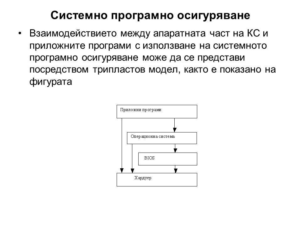 Системно програмно осигуряване •Взаимодействието между апаратната част на КС и приложните програми с използване на системното програмно осигуряване мо