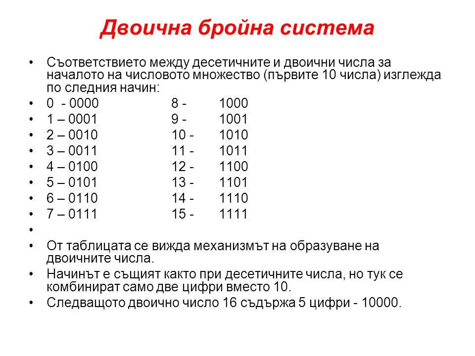 Двоична бройна система •Съответствието между десетичните и двоични числа за началото на числовото множество (първите 10 числа) изглежда по следния нач