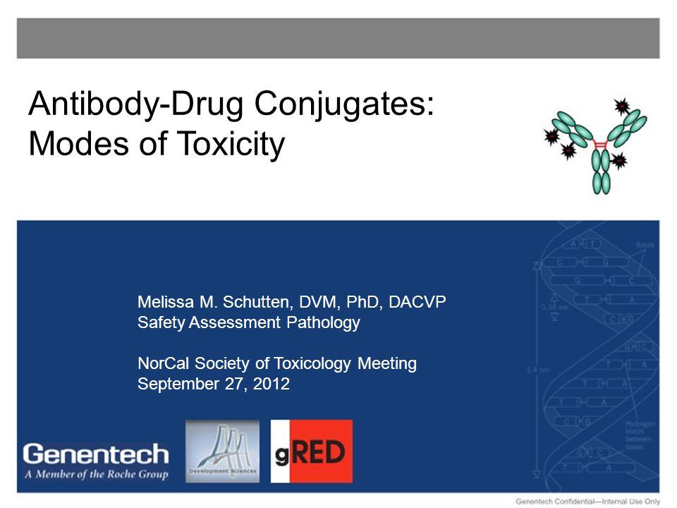 Nonclinical safety evaluation of immunoconjuates Melissa M Schutten, D Antibody-Drug Conjugates: Modes of Toxicity Melissa M. Schutten, DVM, PhD, DACV