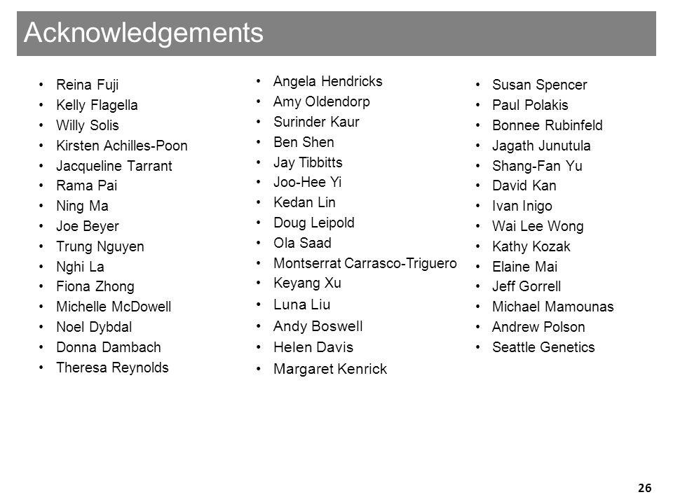 Acknowledgements •Reina Fuji •Kelly Flagella •Willy Solis •Kirsten Achilles-Poon •Jacqueline Tarrant •Rama Pai •Ning Ma •Joe Beyer •Trung Nguyen •Nghi